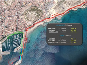 circuito triathlon