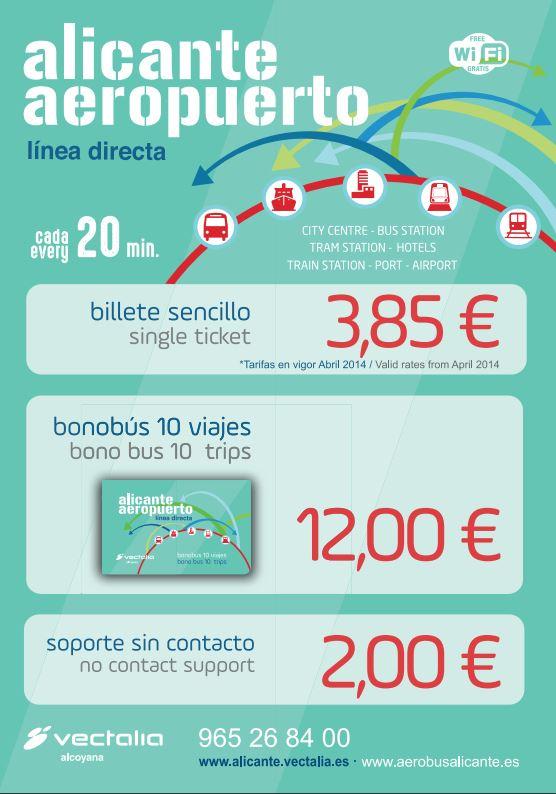 Public Transport Alicante City Beach